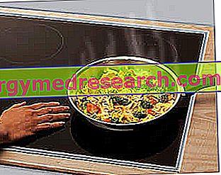 Nové technológie varenia