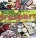 Етикетки харчові