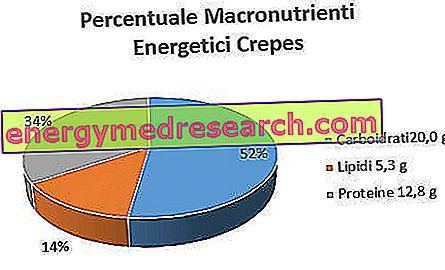 hipertenzija 3 rizikos grupė 4