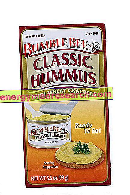 Americký hummus v krabici