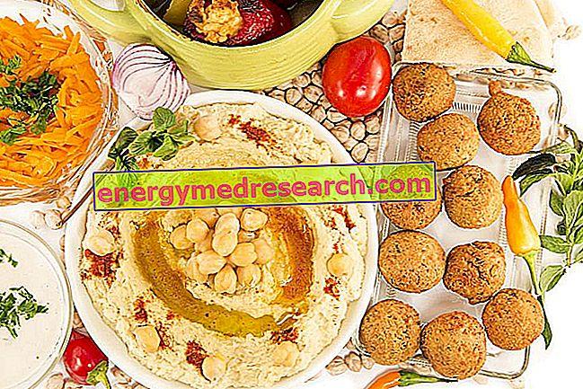 Hummus dan Daerah