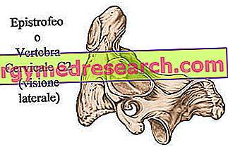 kaklo slankstelių hipertenzija)