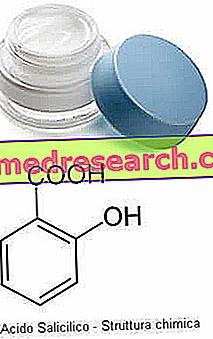 より美しい肌のためのサリチル酸