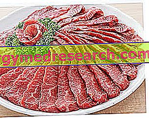 Carne - Dieta cheltuieste putin