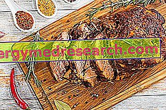 Capocollo, Coppa, Coppone: Beslenme Özellikleri, Diyette Kullanımı ve R.Borgacci