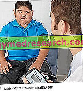 Kolesterol Tinggi pada Kanak-kanak