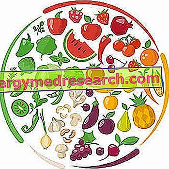 Diet 5 Warna Buah dan Sayuran