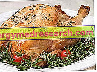 Przykładowa dieta białkowa dla utraty wagi