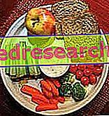 Régime alimentaire et reflux gastro-oesophagien