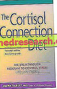 اتصال الكورتيزول