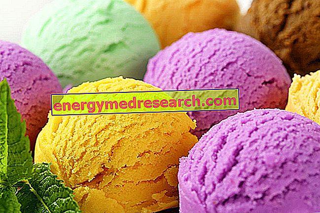 Сладолед: Разширяване и популярност