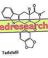 Tadalafil Cialis: mecanismo de ação