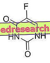 Флуороурацил или 5-Флуороурацил