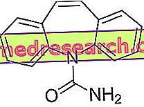 Karbamazepin: Co je to?  Jak to funguje?  Indikace, dávkování, nežádoucí účinky a kontraindikace I.Randi