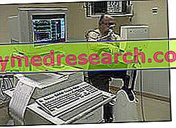 المعلمات القلبية الرئوية في GXT - التشخيص / وظيفية CPX