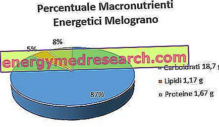 Menovazinas hipertenzijos receptams