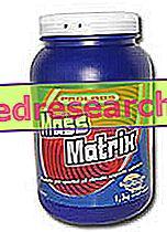 Mass Matrix - Prolabs