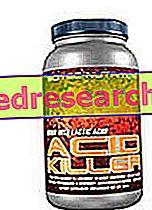 Suplementos de beta-alanina
