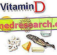 Suplemen vitamin D