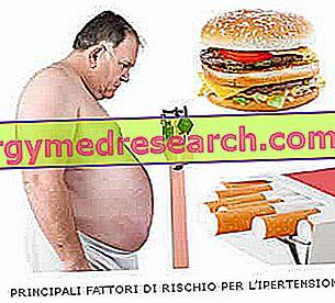 Suplementy obniżające ciśnienie krwi