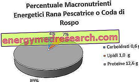 kontraceptinės priemonės hipertenzijai gydyti kokie maisto produktai reikalingi hipertenzijai gydyti