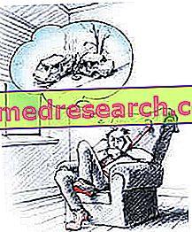 डीपीटीएस - पोस्ट अभिघातजन्य तनाव विकार -