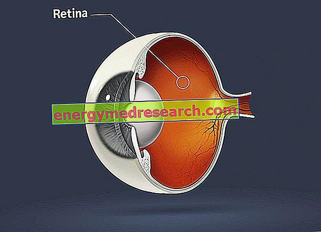 Ce factori cresc riscul glaucomului?