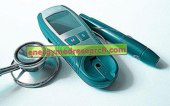 Cardiomyopathy and diabetes