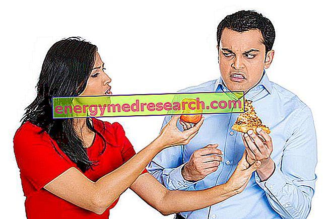 Опрос: причины, почему здоровье сердца пренебрегают