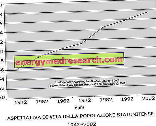 Öregedés: a hosszú élettartamú út