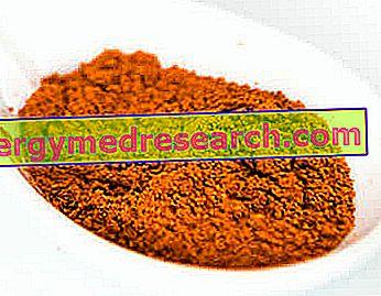 hipertenzija aitriosios paprikos)