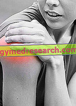 Muskuļu asaru aizsardzības līdzekļi