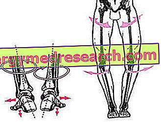 Suured kõrvalnähtud ja posturaalsed tagajärjed